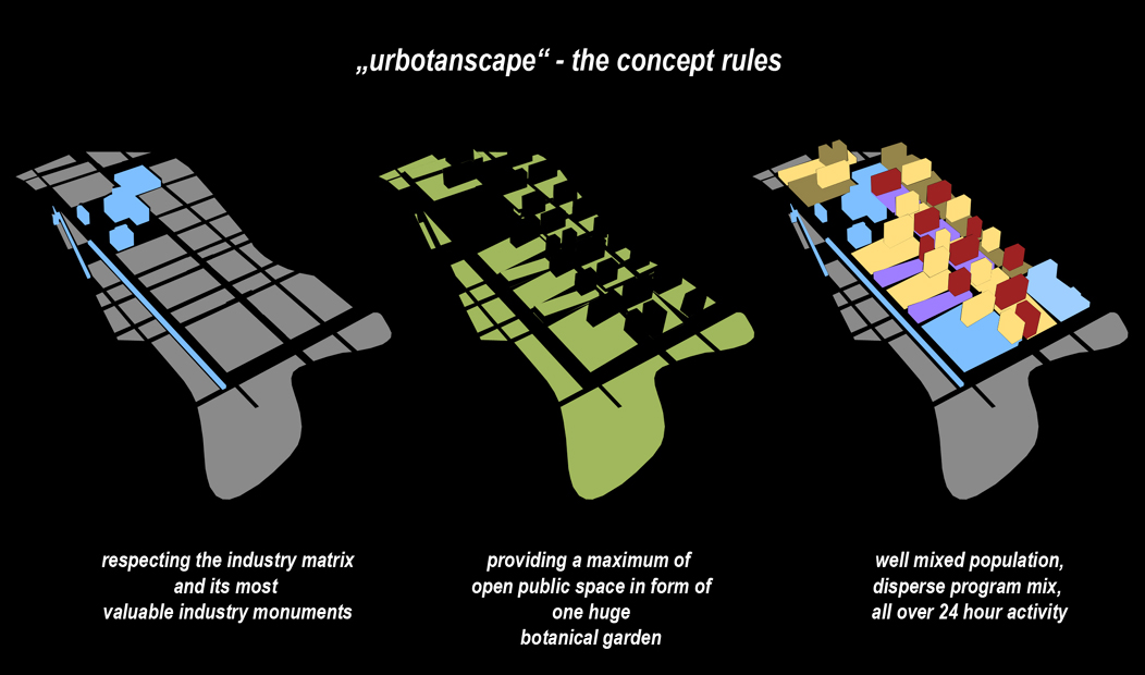plan urbbotanospace